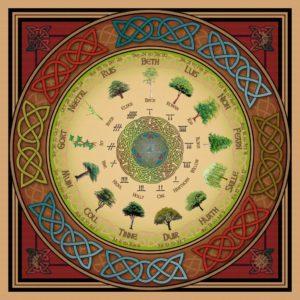Календарь гороскопа друидов